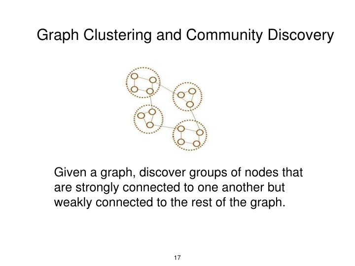 Graph Clustering and Community Discovery
