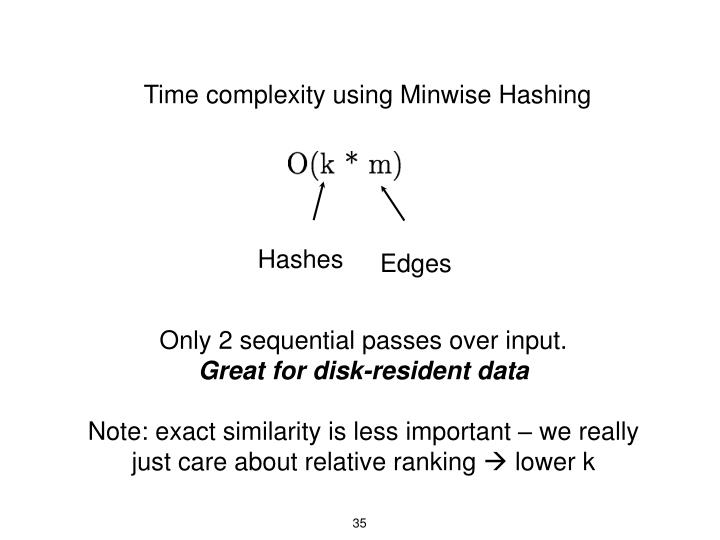 Time complexity using Minwise Hashing