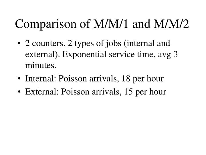 Comparison of M/M/1 and M/M/2