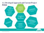 1 1 developed approach and current project areas