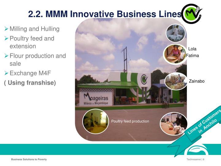 2.2. MMM Innovative
