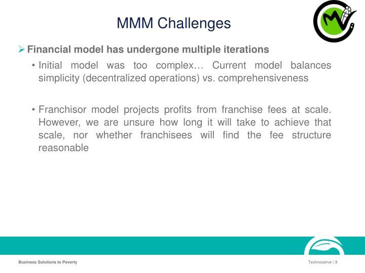 MMM Challenges