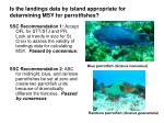 is the landings data by island appropriate for determining msy for parrotfishes