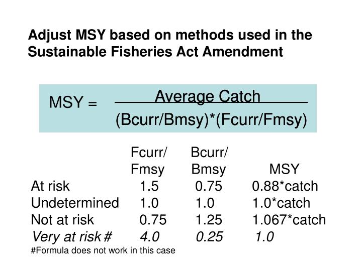 Adjust MSY based on methods used in the Sustainable Fisheries Act Amendment