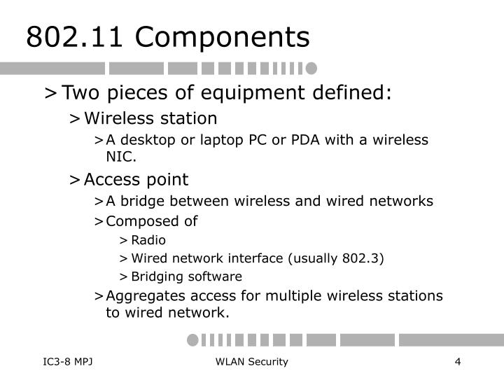 802.11 Components