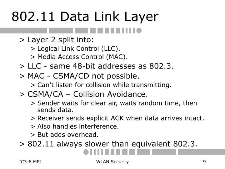 802.11 Data Link Layer