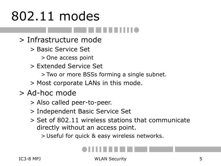 802.11 modes