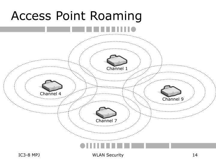 Access Point Roaming
