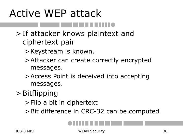 Active WEP attack