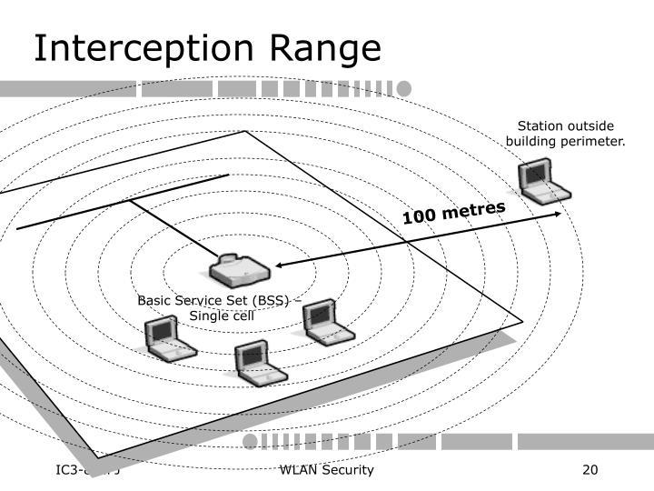 Interception Range