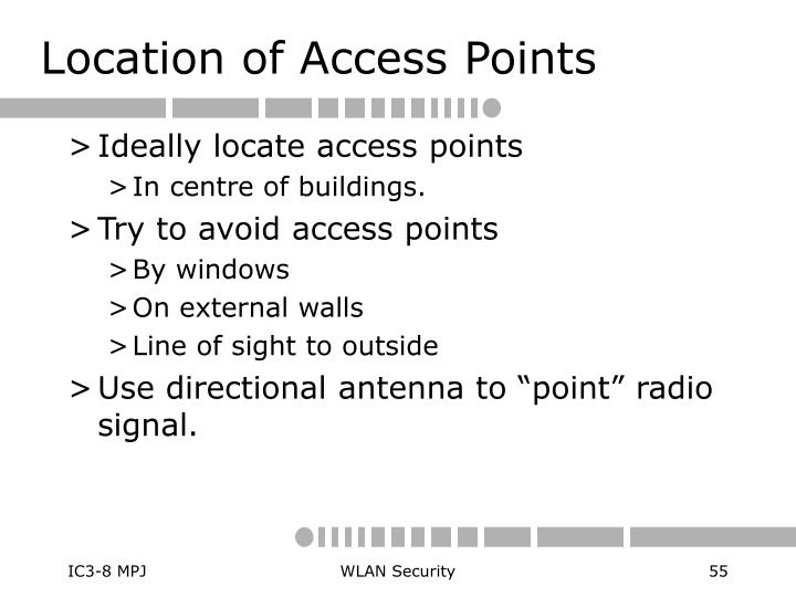 Location of Access Points
