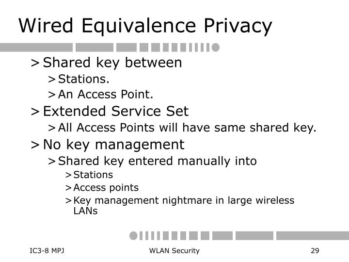 Wired Equivalence Privacy