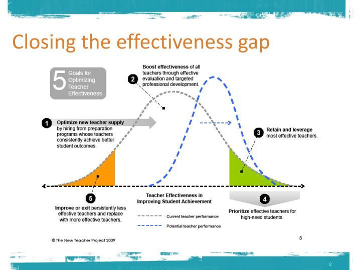Closing the effectiveness gap