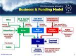 cda governance funding business funding model