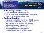 cda user benefits user benefits