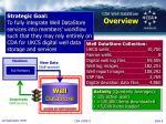cda well datastore overview