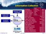 deal information collection