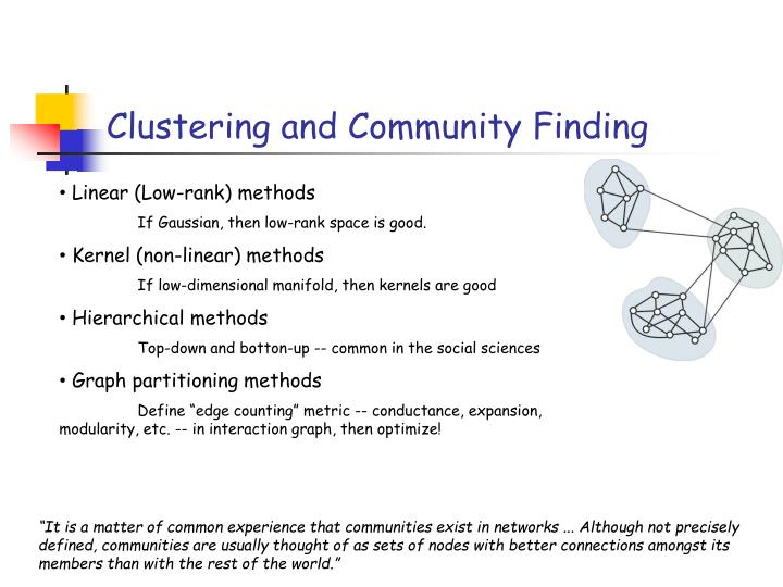Clustering and Community Finding
