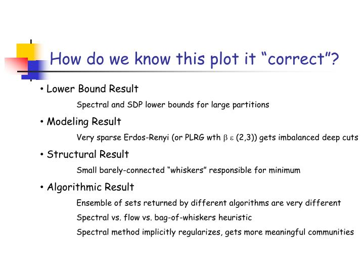 """How do we know this plot it """"correct""""?"""
