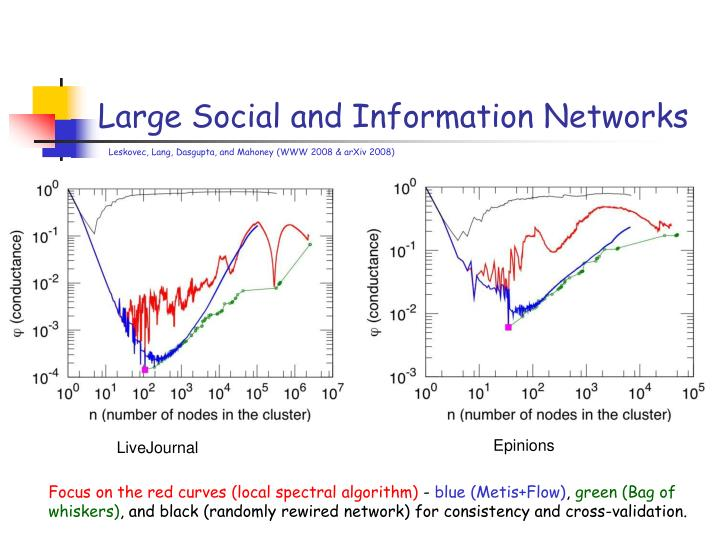 Large Social and Information Networks