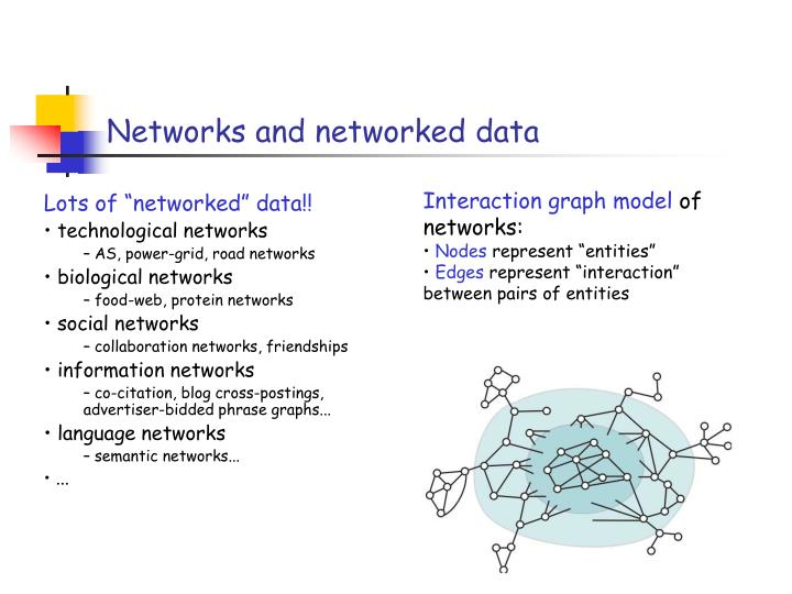 Networks and networked data
