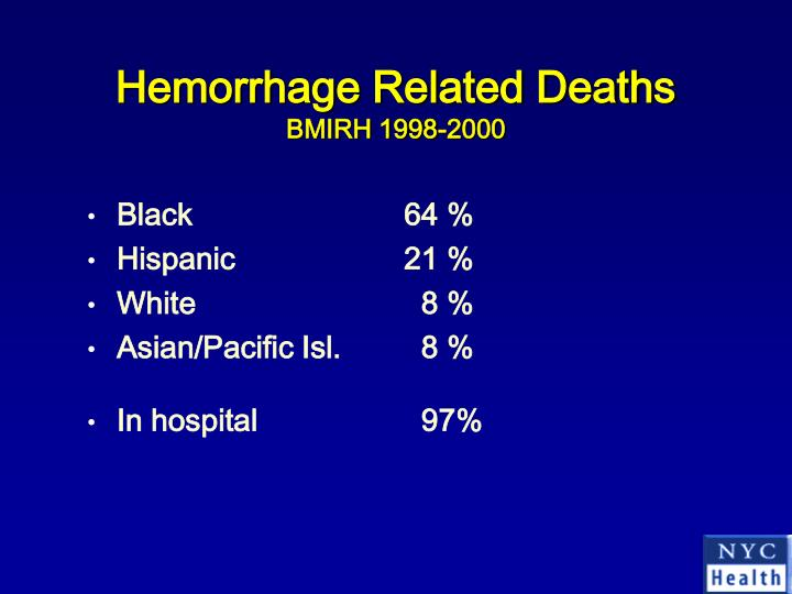 Hemorrhage Related Deaths