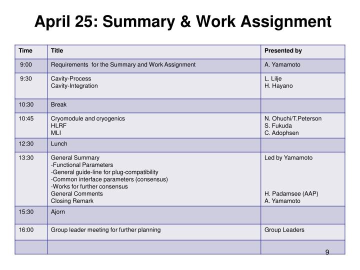 April 25: Summary & Work Assignment
