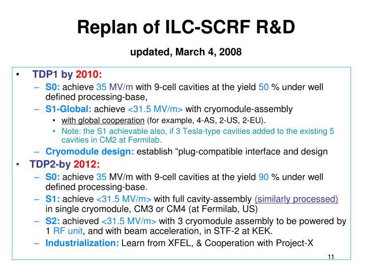 Replan of ILC-SCRF R&D