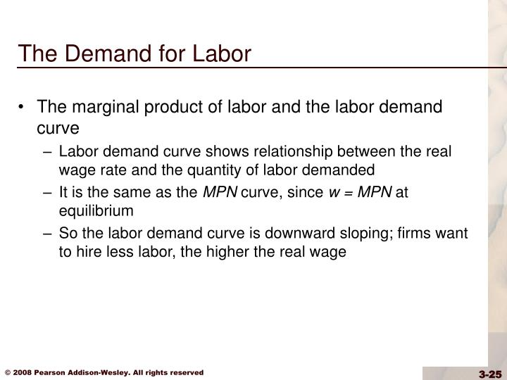 The Demand for Labor