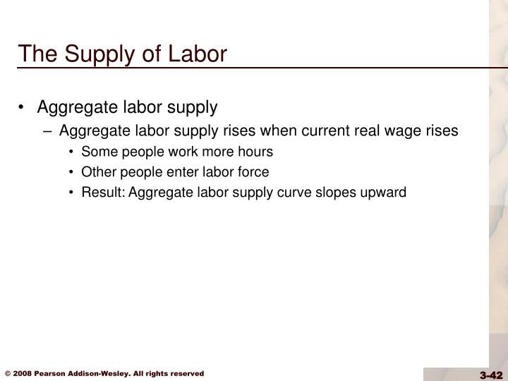 The Supply of Labor