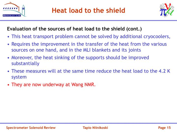 Heat load to the shield