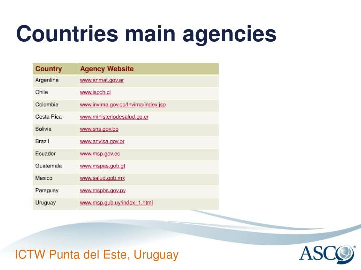 Countries main agencies