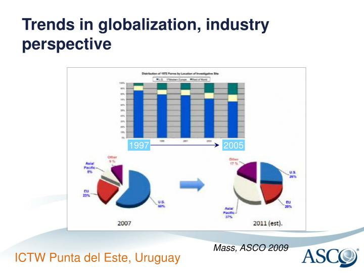 Trends in globalization, industry perspective