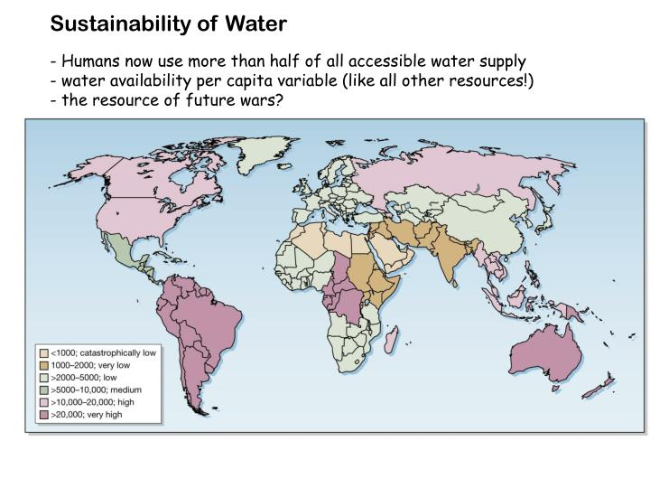 Sustainability of Water