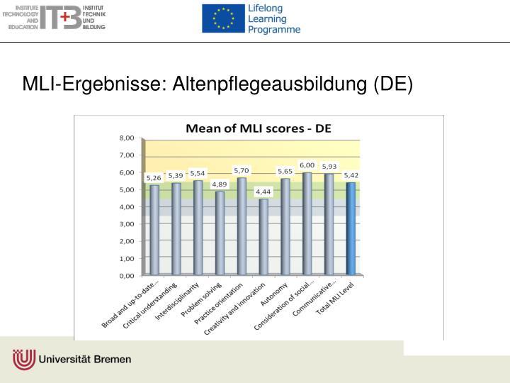 MLI-Ergebnisse: Altenpflegeausbildung (DE)