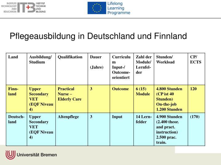 Pflegeausbildung in Deutschland und Finnland