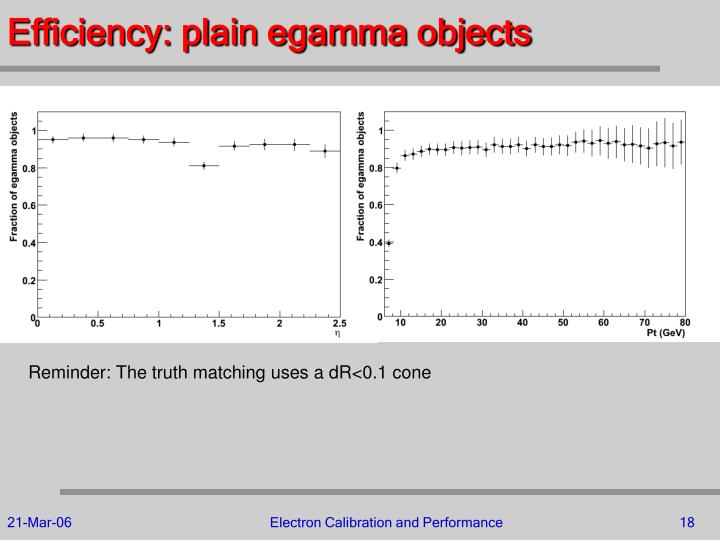 Efficiency: plain egamma objects