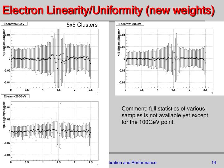 Electron Linearity/Uniformity (new weights)