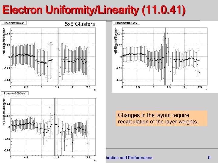 Electron Uniformity/Linearity (11.0.41)
