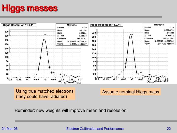 Higgs masses