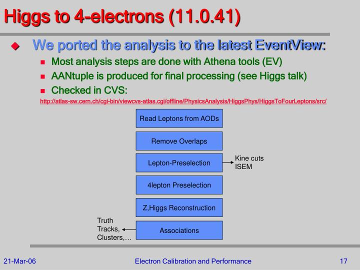 Higgs to 4-electrons (11.0.41)