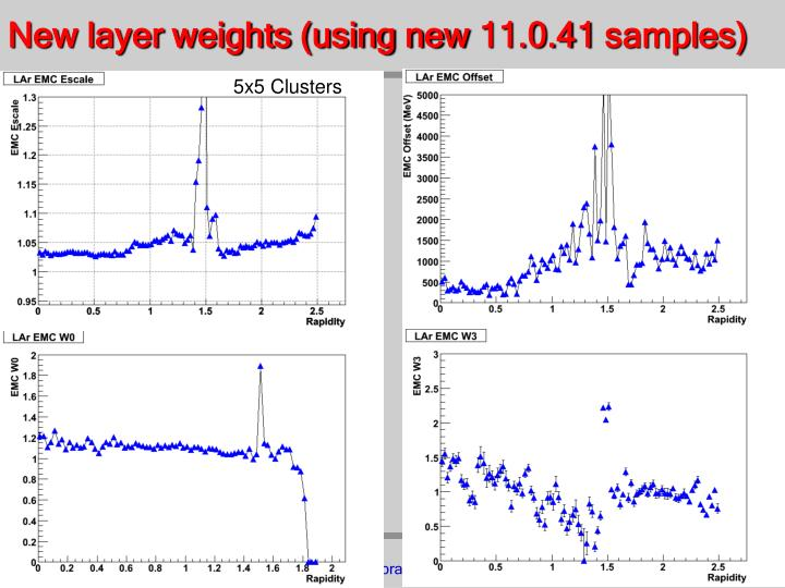 New layer weights (using new 11.0.41 samples)