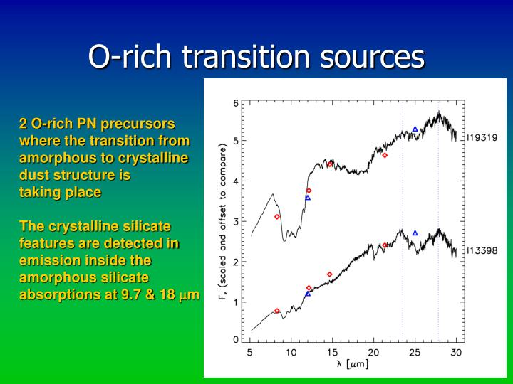 O-rich transition sources