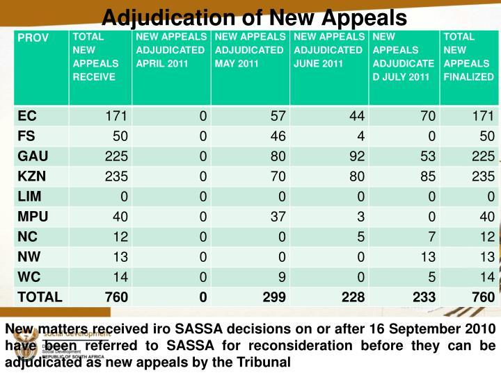 Adjudication of New Appeals
