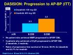 dasision progression to ap bp itt