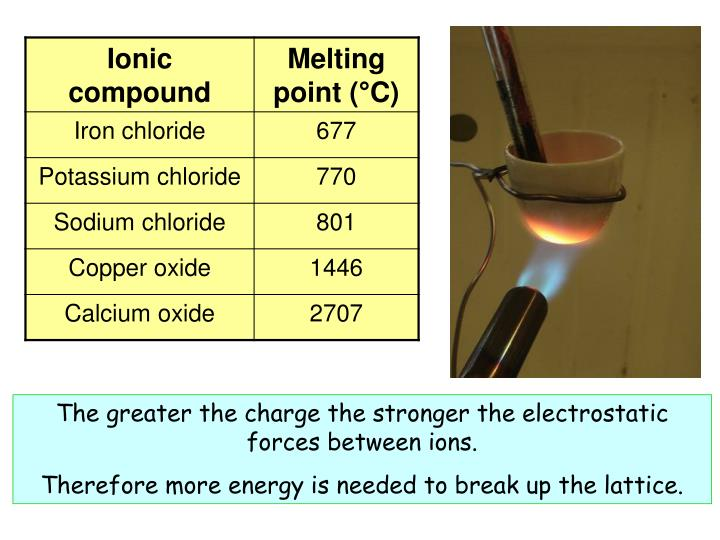 The greater the charge the stronger the electrostatic forces between ions.