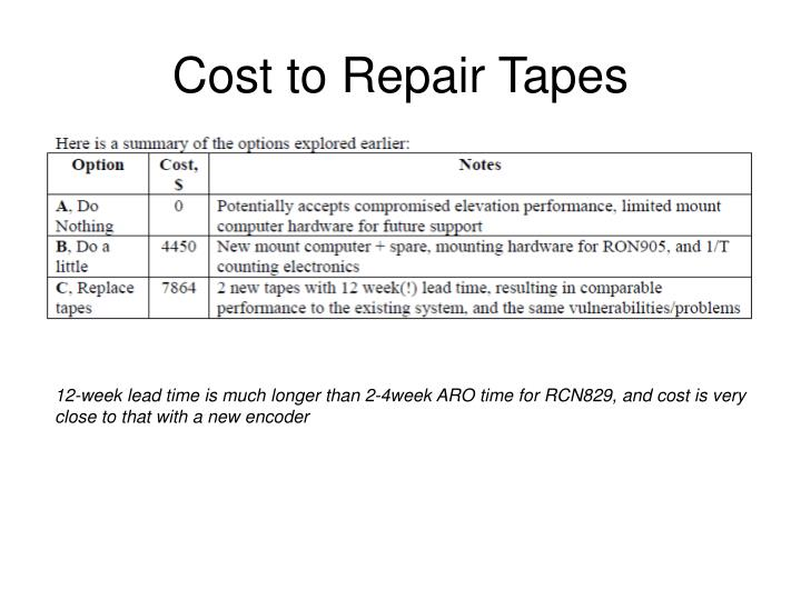 Cost to Repair Tapes