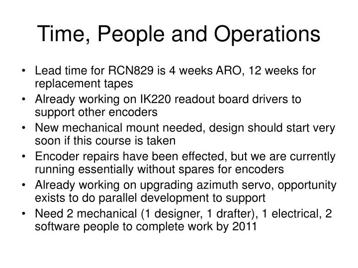 Time, People and Operations