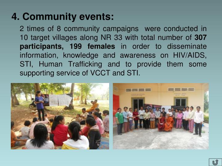 4. Community events: