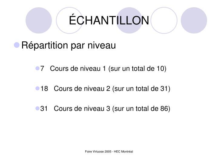 ÉCHANTILLON